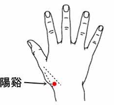 陽谿(ようけつ) 腱鞘炎に効果的なツボ