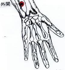 外関 手首痛い時に効果的なツボ